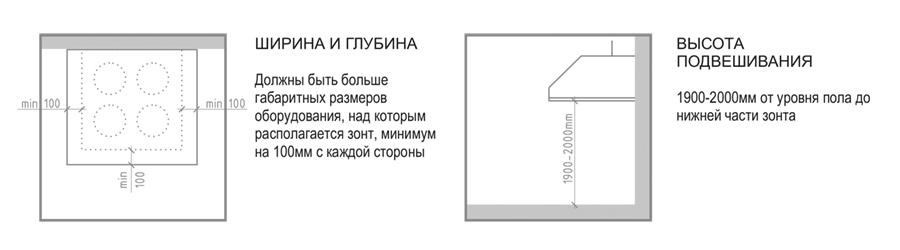 Зонт приточно-вытяжной нержавеющий ЗПВН-05