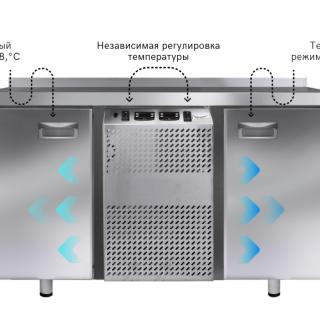 Особенности и преимущества комбинированных холодильных столов